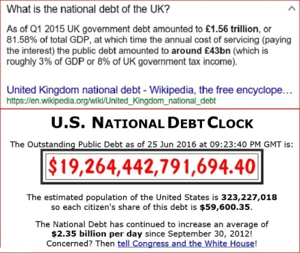 US and British national debt
